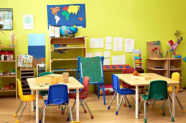 Kindergarten, nurseries – 11 May, 2020 update